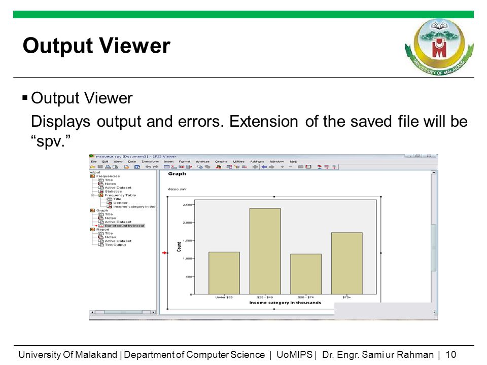 Output Viewer Displays output and errors. Extension of the saved file will be spv. University Of Malakand | Department of Computer Science | UoMIPS |