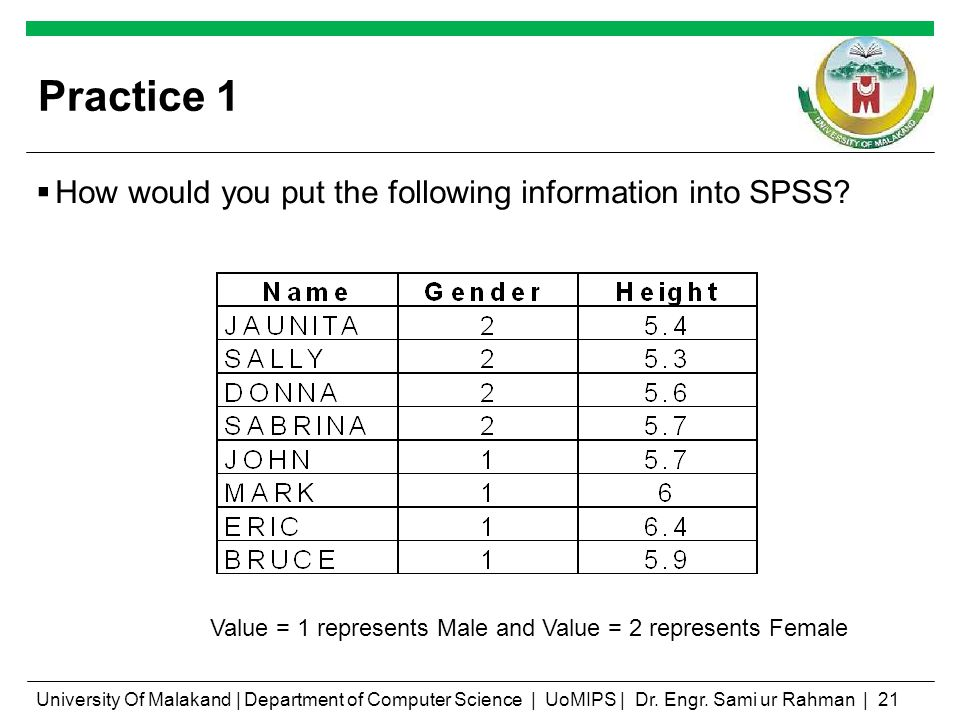 Practice 1 How would you put the following information into SPSS? Value = 1 represents Male and Value = 2 represents Female University Of Malakand | D