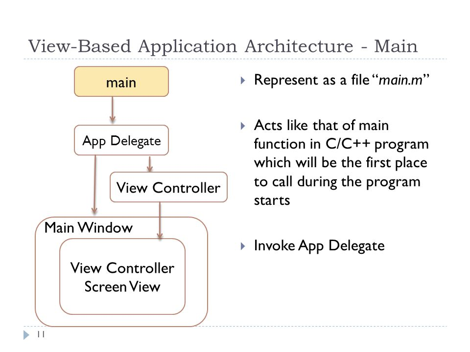 11 main App Delegate View Controller Screen View Main Window View-Based Application Architecture - Main View Controller Represent as a file main.m Acts like that of main function in C/C++ program which will be the first place to call during the program starts Invoke App Delegate