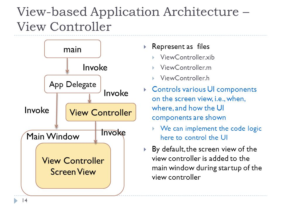 14 main App Delegate View Controller Screen View Main Window Invoke View-based Application Architecture – View Controller View Controller Invoke Represent as files ViewController.xib ViewController.m ViewController.h Controls various UI components on the screen view, i.e., when, where, and how the UI components are shown We can implement the code logic here to control the UI By default, the screen view of the view controller is added to the main window during startup of the view controller