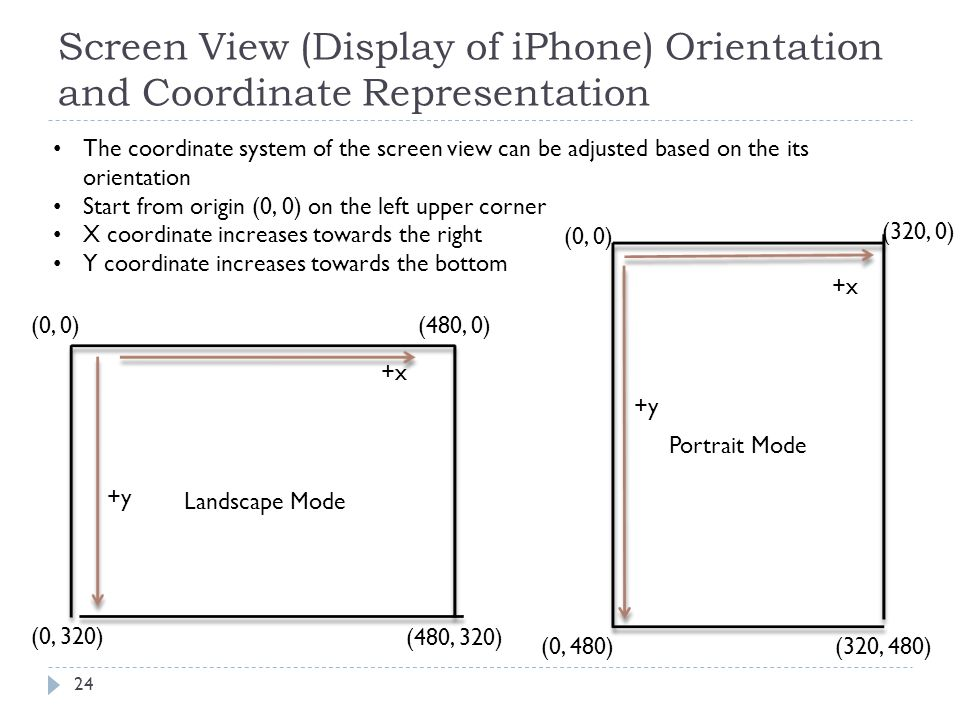Screen View (Display of iPhone) Orientation and Coordinate Representation 24 (0, 0) (480, 320) (480, 0) (0, 320) Landscape Mode (0, 0) (320, 0) (320, 480)(0, 480) Portrait Mode +y +x +y +x The coordinate system of the screen view can be adjusted based on the its orientation Start from origin (0, 0) on the left upper corner X coordinate increases towards the right Y coordinate increases towards the bottom