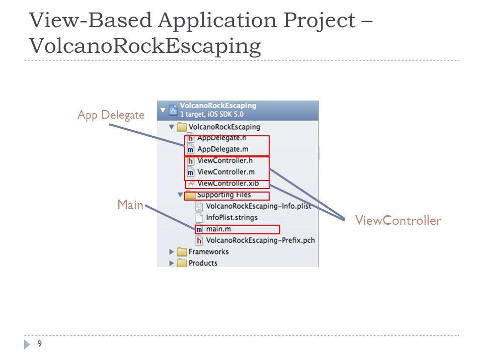 View-Based Application Project – VolcanoRockEscaping 9 Main ViewController App Delegate