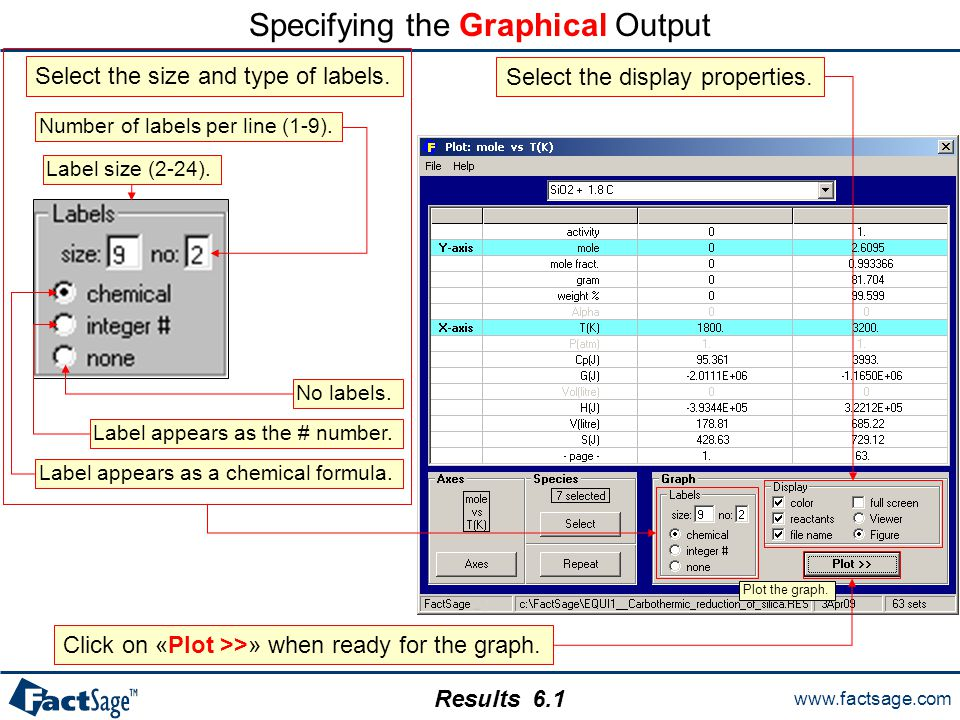 www.factsage.com Results Specifying the Graphical Output Select the display properties. Click on «Plot >>» when ready for the graph. Select the size a