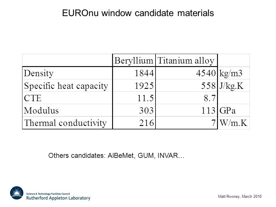 EUROnu window candidate materials Matt Rooney, March 2010 Others candidates: AlBeMet, GUM, INVAR…