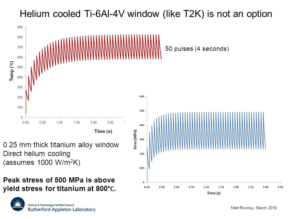 Helium cooled Ti-6Al-4V window (like T2K) is not an option Matt Rooney, March 2010 0.25 mm thick titanium alloy window Direct helium cooling (assumes