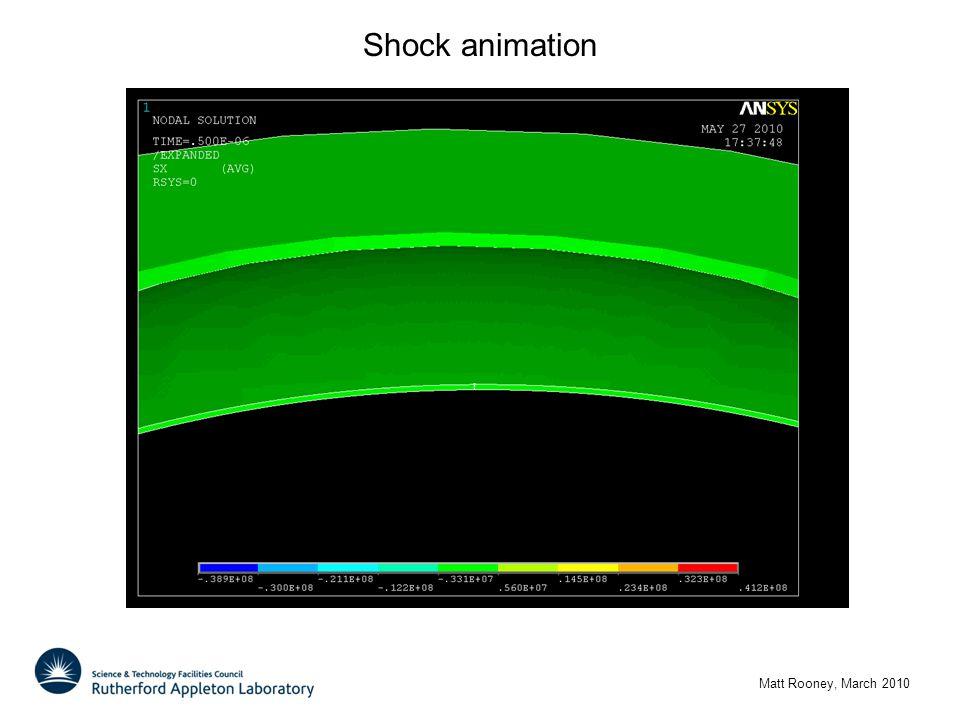 Shock animation Matt Rooney, March 2010
