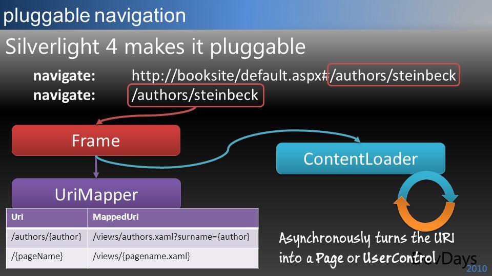 pluggable navigation Silverlight 4 makes it pluggable navigate:http://booksite/default.aspx#/authors/steinbeck navigate:/authors/steinbeck Frame UriMa