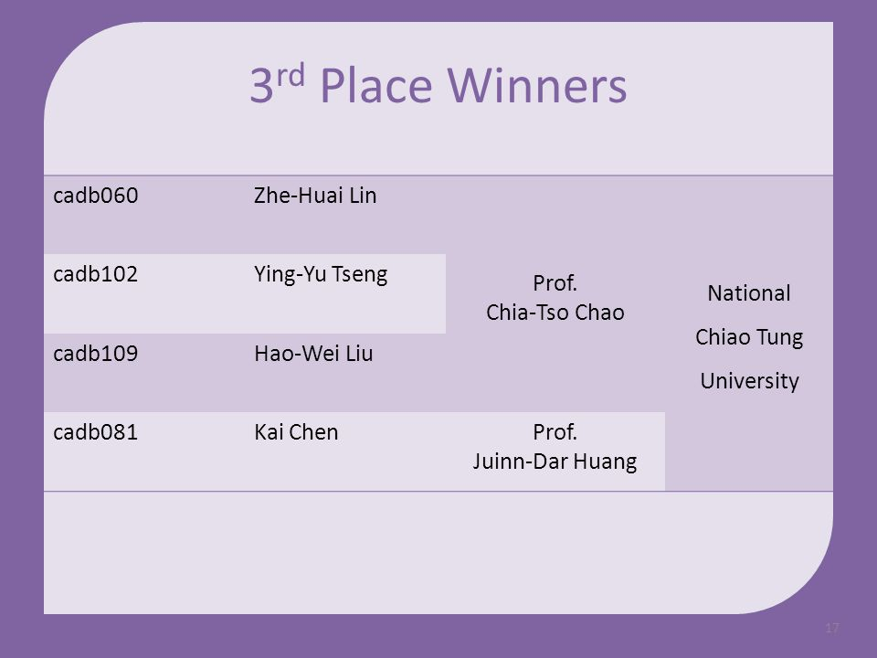 17 cadb060Zhe-Huai Lin Prof.
