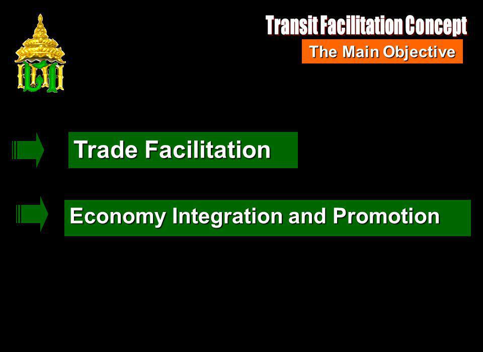 Trade Facilitation The Main Objective Economy Integration and Promotion