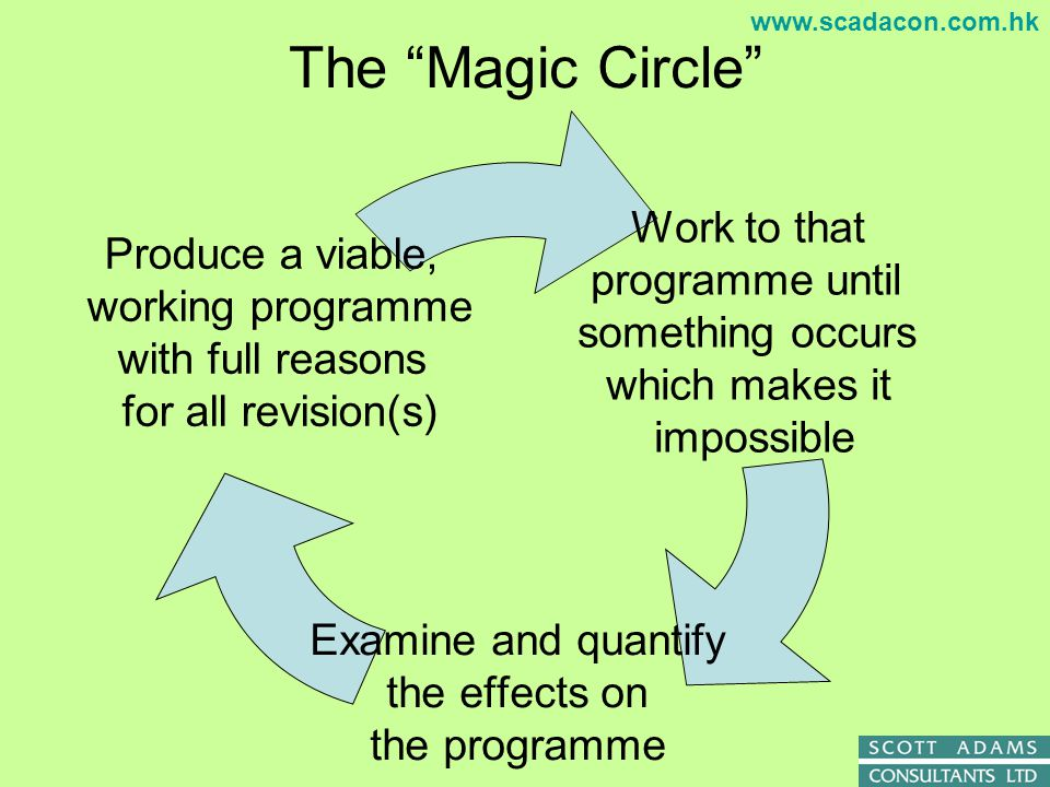 www.scadacon.com.hk The Magic Circle Work to that programme until something occurs which makes it impossible Examine and quantify the effects on the p