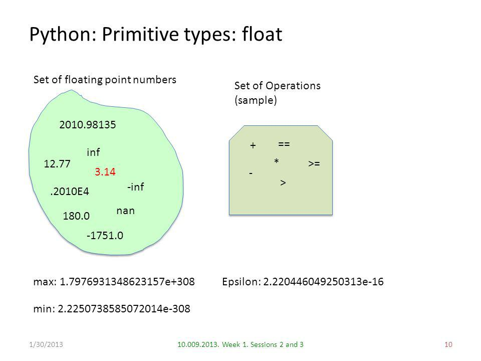Python: Primitive types: float 1010.009.2013. Week 1.