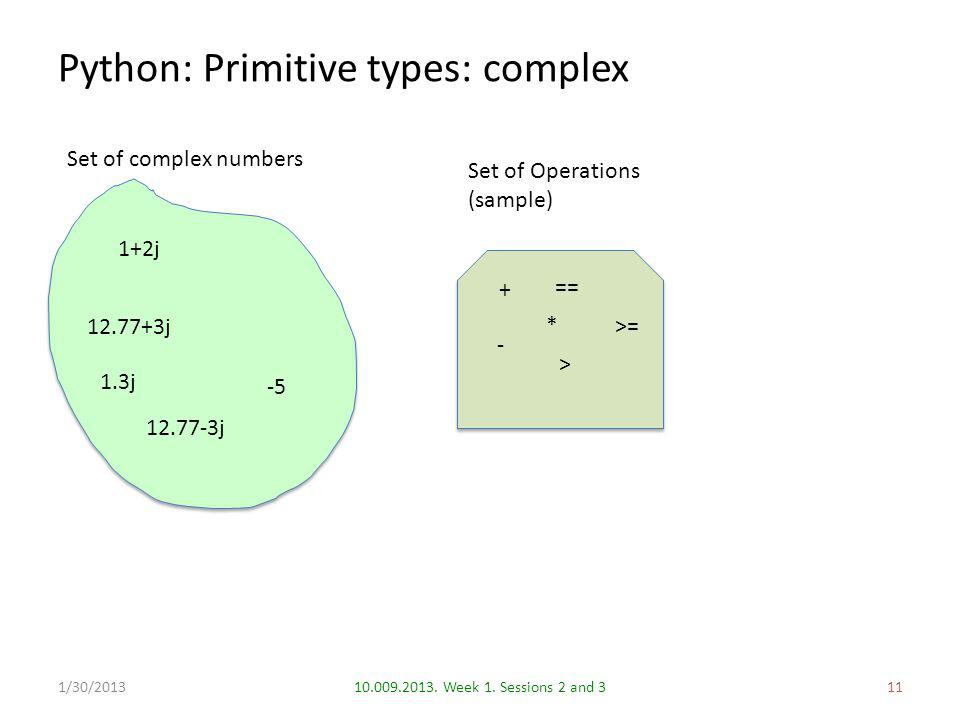 Python: Primitive types: complex 1110.009.2013. Week 1.