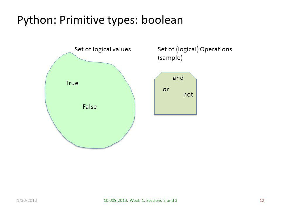 Python: Primitive types: boolean 1210.009.2013. Week 1.