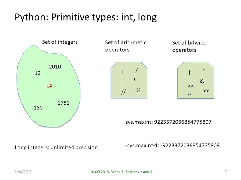 Python: Primitive types: int, long 910.009.2013. Week 1.