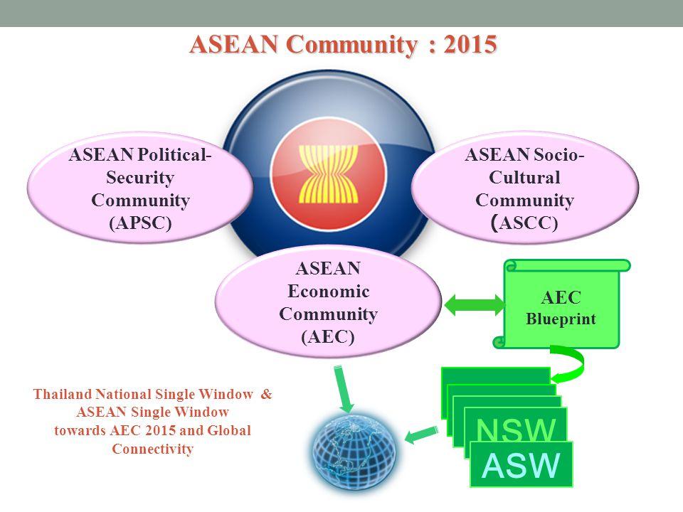ASEAN Community : 2015 ASEAN Political- Security Community (APSC) AEC Blueprint NSW ASW Thailand National Single Window & ASEAN Single Window towards