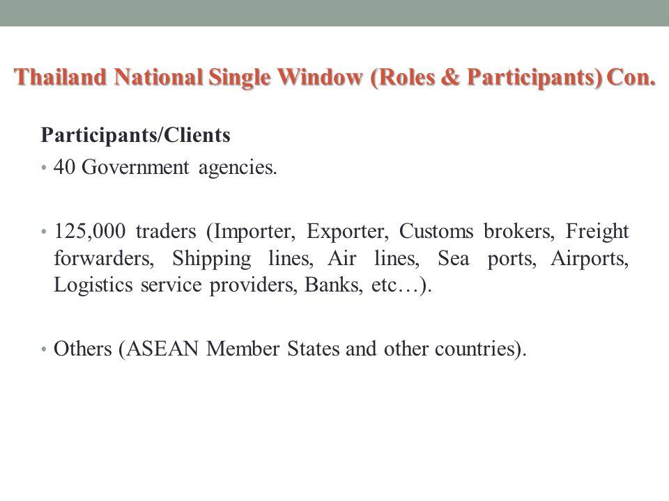 Progress on the development of The ASEAN Single Window.