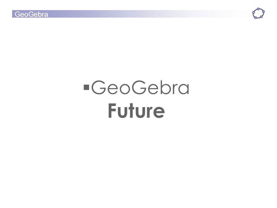 GeoGebra GeoGebra Future