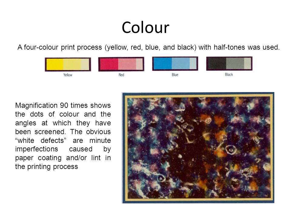 Colour A four-colour print process (yellow, red, blue, and black) with half-tones was used.