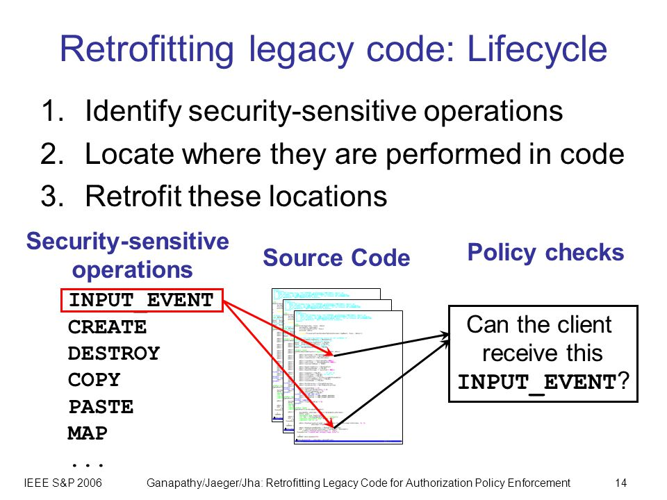 IEEE S&P 2006Ganapathy/Jaeger/Jha: Retrofitting Legacy Code for Authorization Policy Enforcement14 Retrofitting legacy code: Lifecycle 1.Identify security-sensitive operations 2.Locate where they are performed in code 3.Retrofit these locations INPUT_EVENT CREATE DESTROY COPY PASTE MAP...