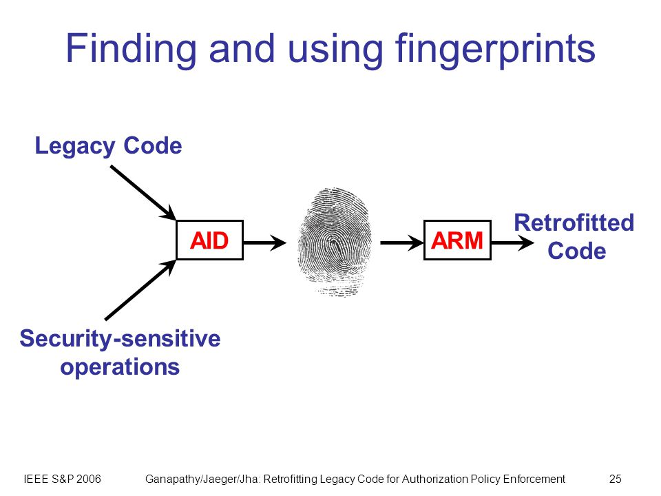 IEEE S&P 2006Ganapathy/Jaeger/Jha: Retrofitting Legacy Code for Authorization Policy Enforcement25 Finding and using fingerprints AID Legacy Code Security-sensitive operations ARM Retrofitted Code