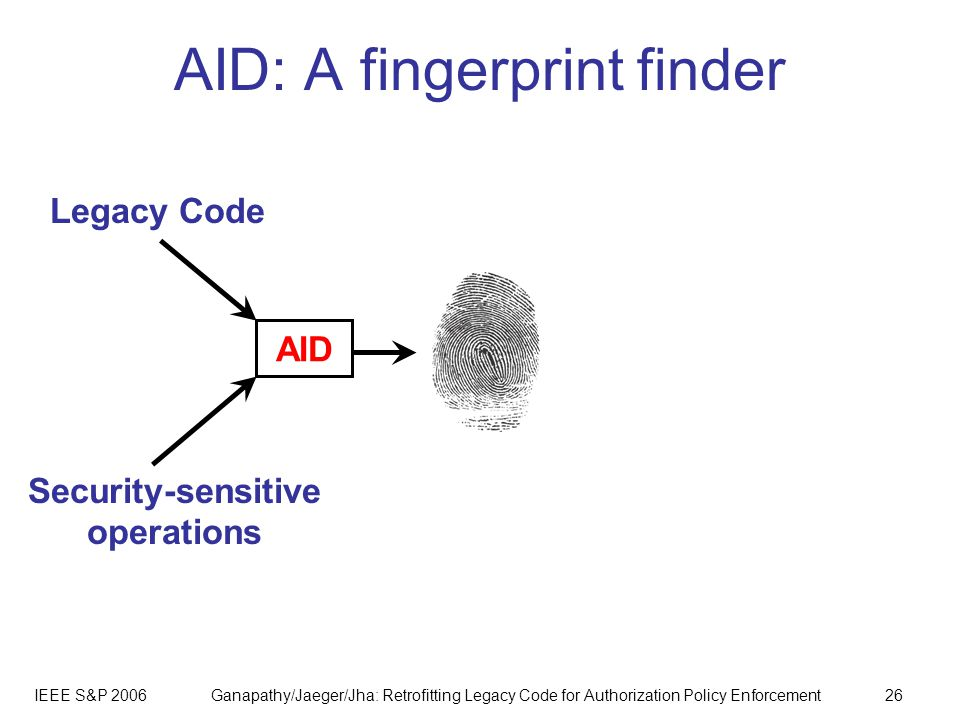 IEEE S&P 2006Ganapathy/Jaeger/Jha: Retrofitting Legacy Code for Authorization Policy Enforcement26 AID: A fingerprint finder AID Legacy Code Security-sensitive operations