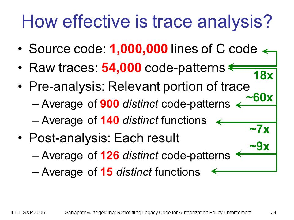 IEEE S&P 2006Ganapathy/Jaeger/Jha: Retrofitting Legacy Code for Authorization Policy Enforcement34 How effective is trace analysis.