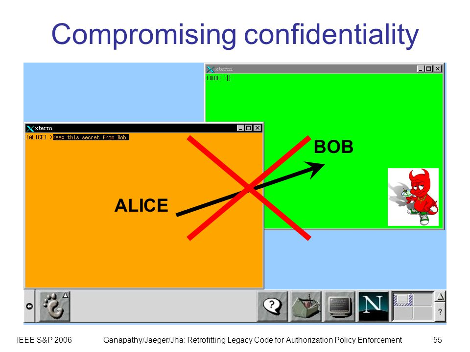 IEEE S&P 2006Ganapathy/Jaeger/Jha: Retrofitting Legacy Code for Authorization Policy Enforcement55 Compromising confidentiality BOB ALICE