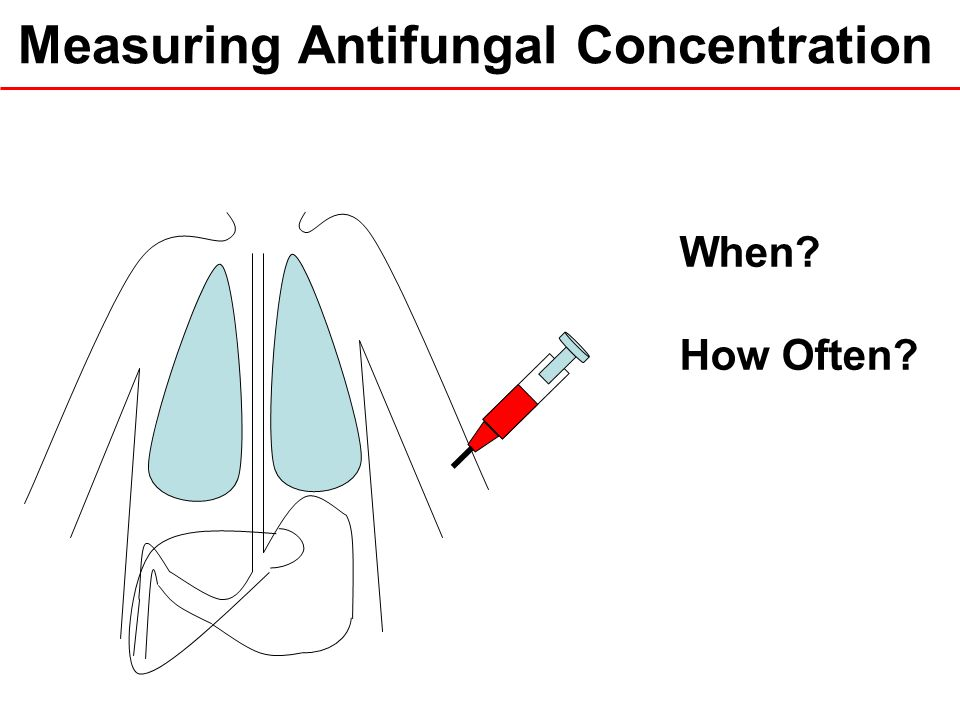 When? How Often? Measuring Antifungal Concentration