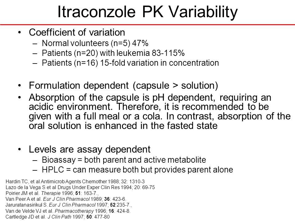 Itraconzole PK Variability Coefficient of variation –Normal volunteers (n=5) 47% –Patients (n=20) with leukemia 83-115% –Patients (n=16) 15-fold varia