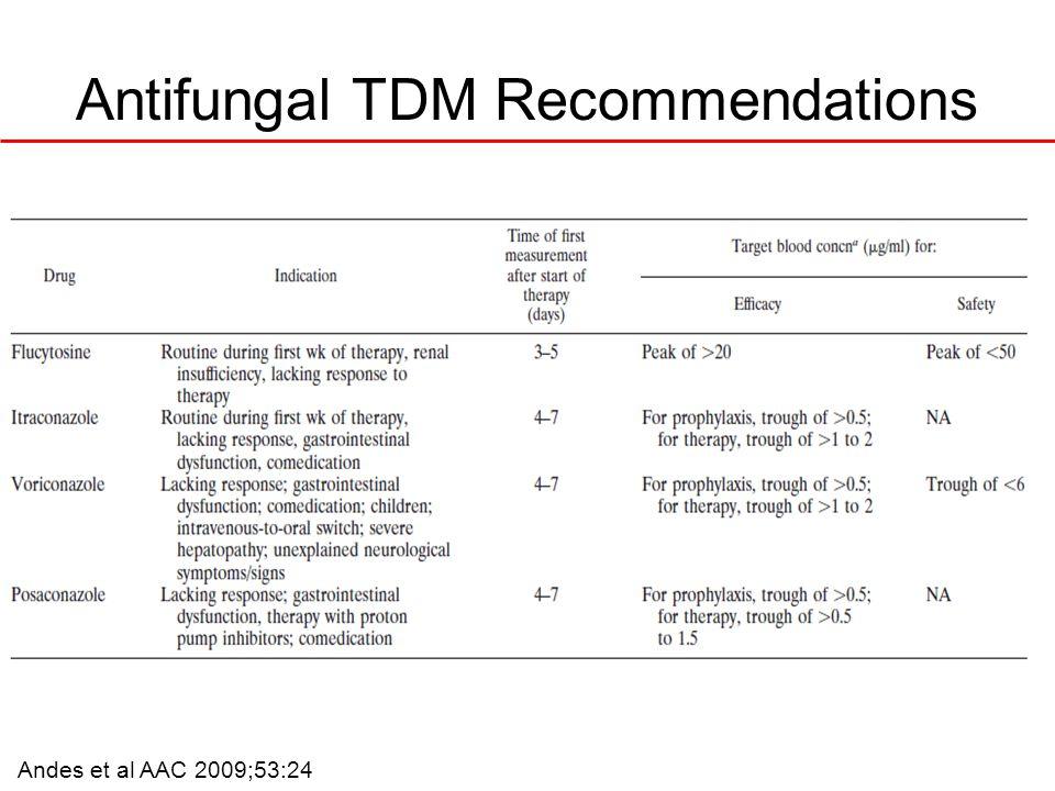 Antifungal TDM Recommendations Andes et al AAC 2009;53:24