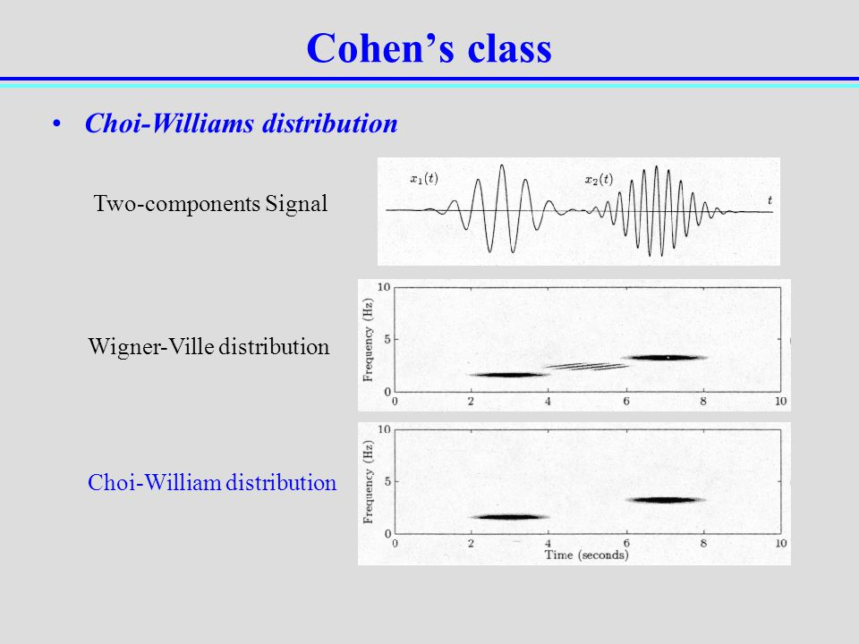 Cohens class Choi-Williams distribution Two-components Signal Wigner-Ville distribution Choi-William distribution