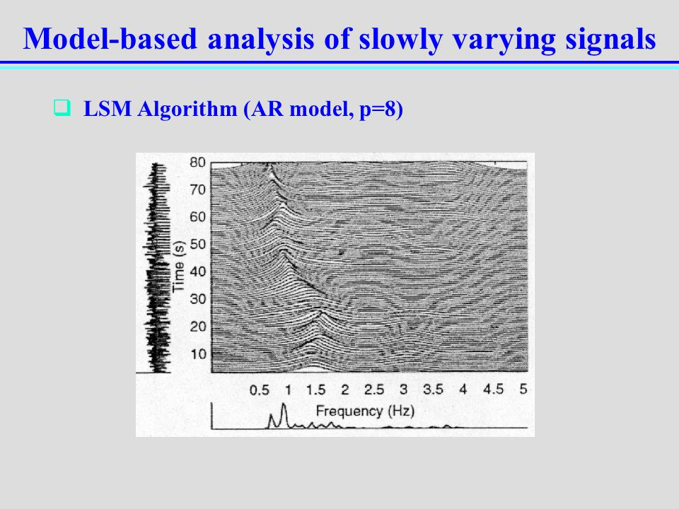 Model-based analysis of slowly varying signals LSM Algorithm (AR model, p=8)