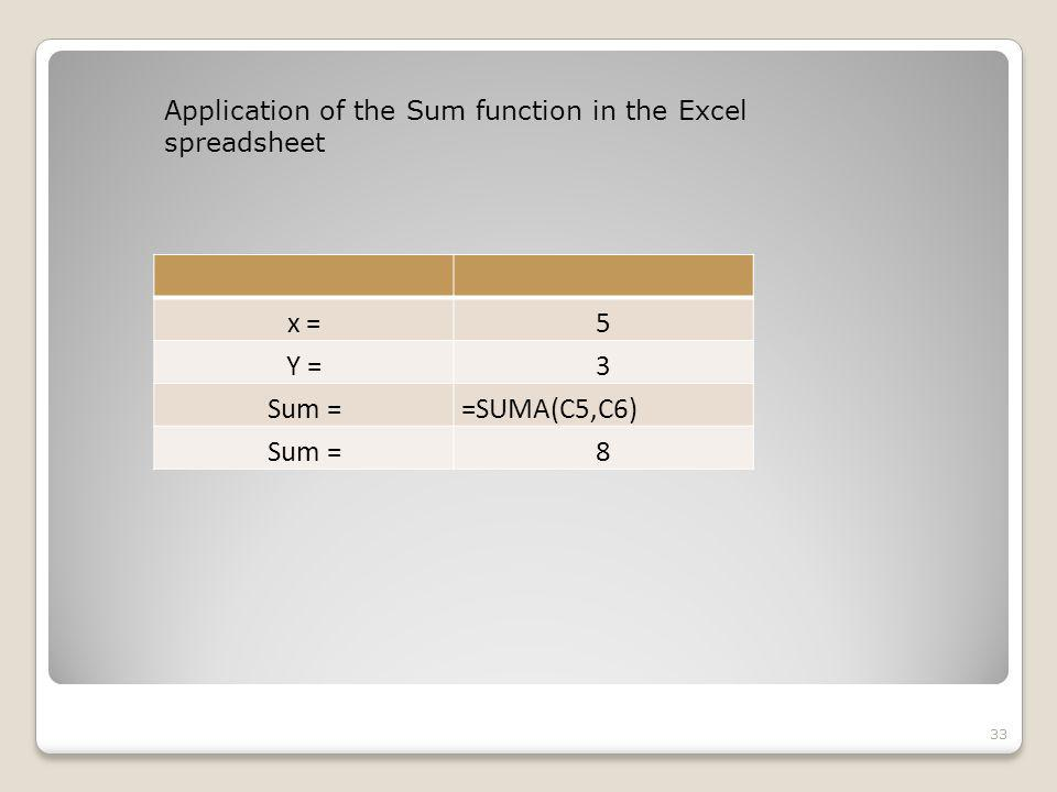 x =5 Y =3 Sum = =SUMA(C5,C6) Sum =8 33 Application of the Sum function in the Excel spreadsheet