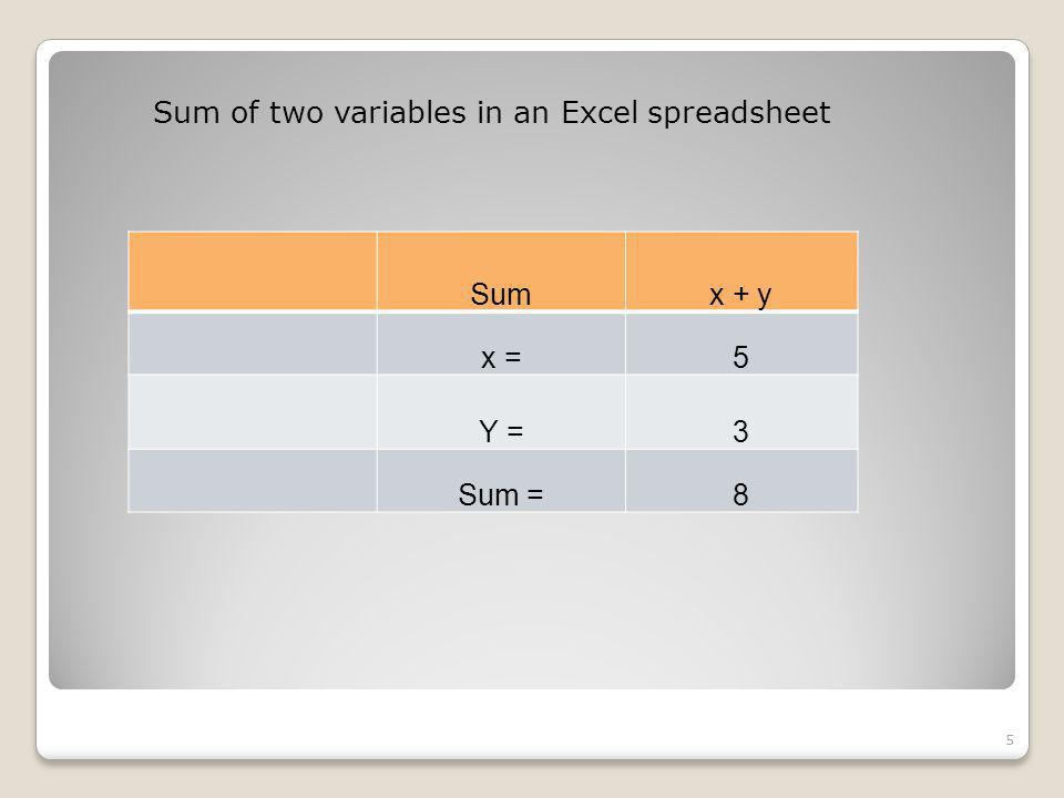 Sumx + y x =5 Y =3 Sum =8 5 Sum of two variables in an Excel spreadsheet