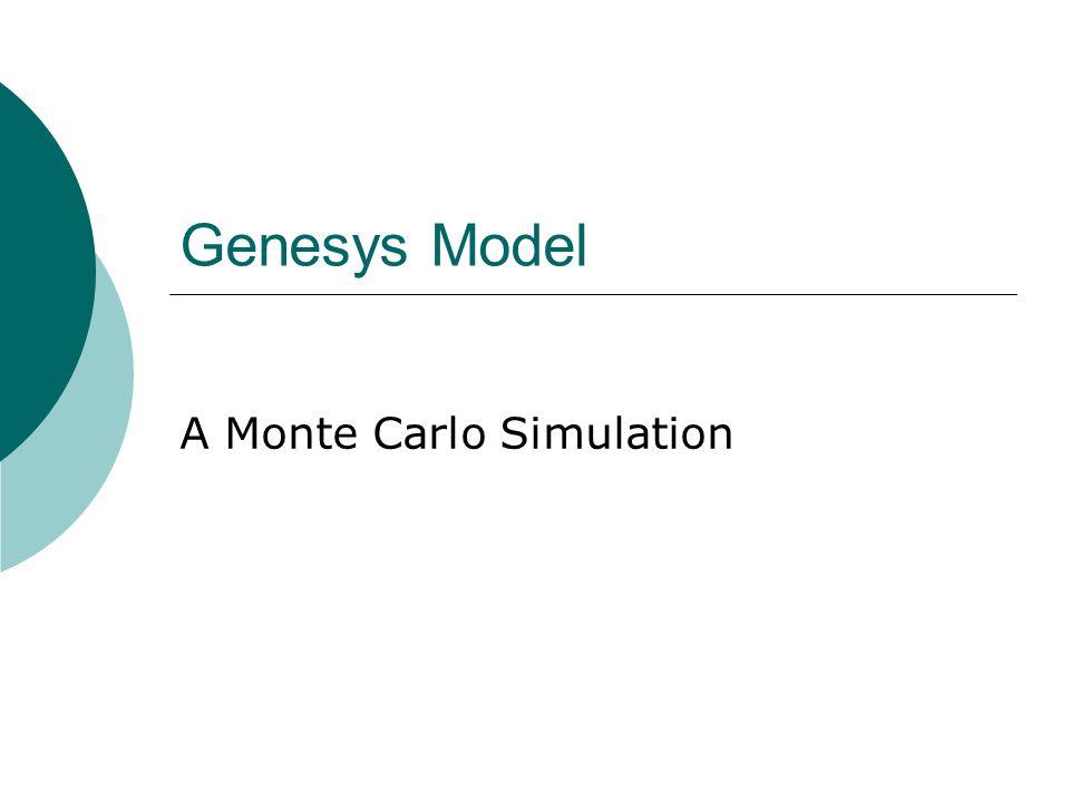 Genesys Model A Monte Carlo Simulation
