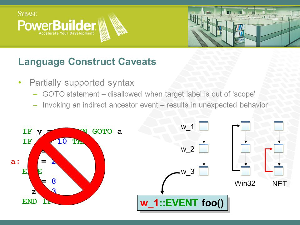Language Construct Caveats Partially supported syntax –GOTO statement – disallowed when target label is out of scope –Invoking an indirect ancestor ev