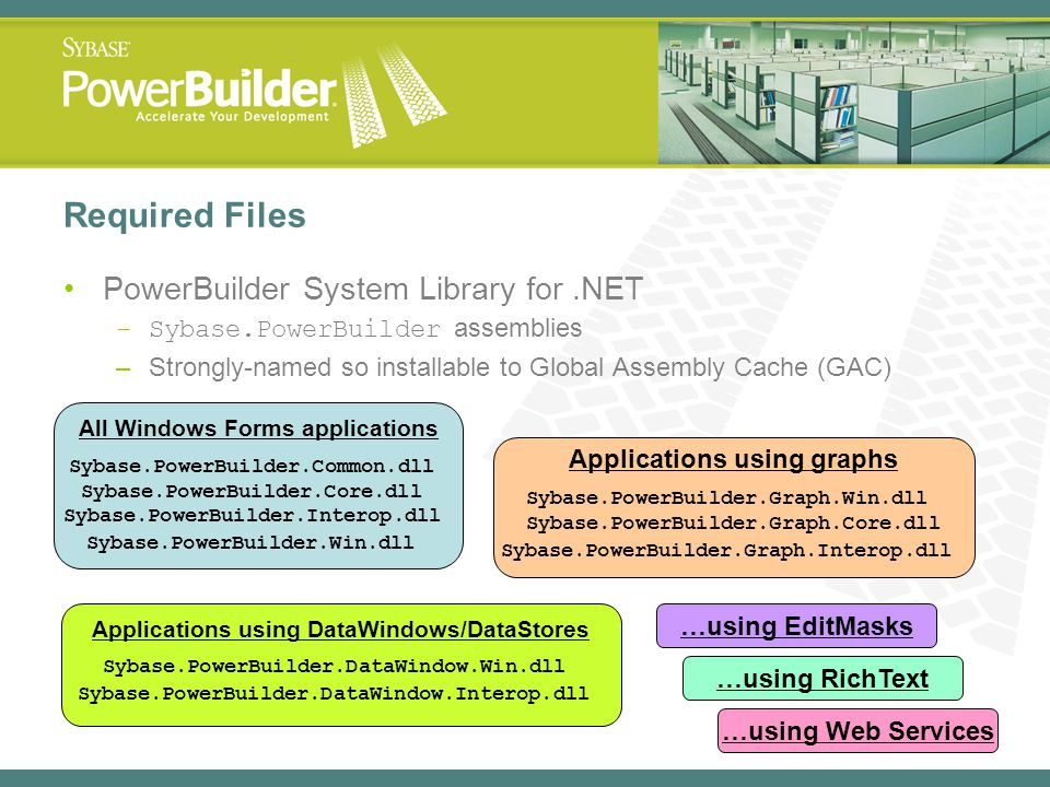 Required Files PowerBuilder System Library for.NET –Sybase.PowerBuilder assemblies –Strongly-named so installable to Global Assembly Cache (GAC) Sybas