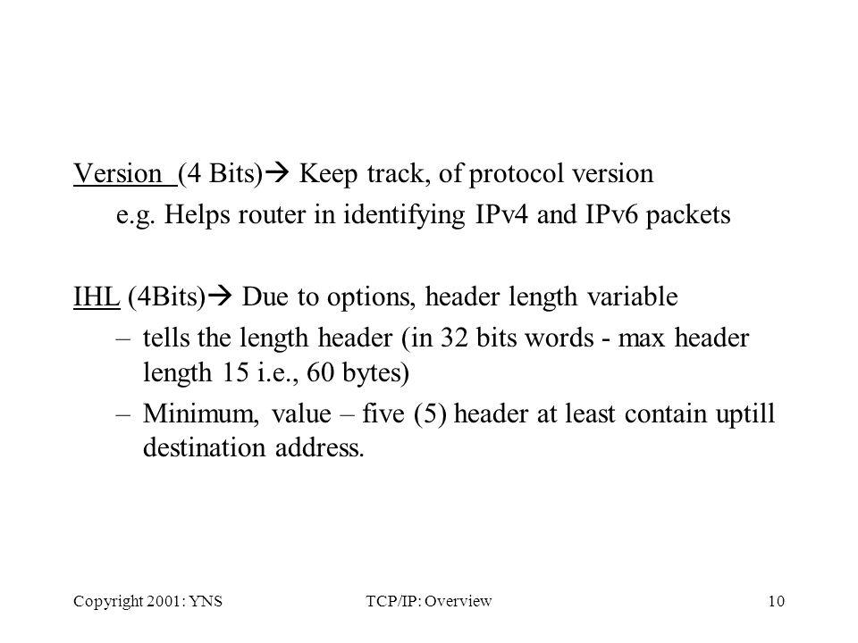 Copyright 2001: YNSTCP/IP: Overview10 Version (4 Bits) Keep track, of protocol version e.g.
