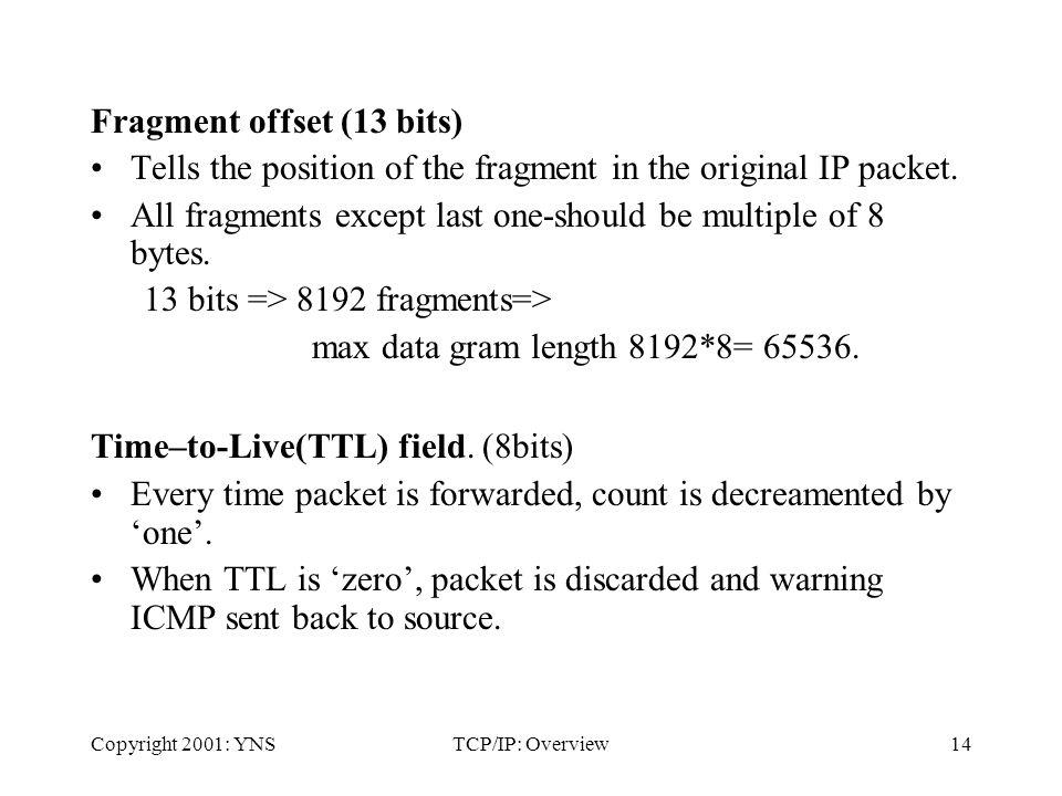 Copyright 2001: YNSTCP/IP: Overview14 Fragment offset (13 bits) Tells the position of the fragment in the original IP packet.
