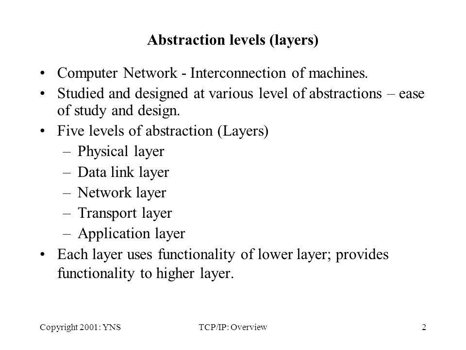 Copyright 2001: YNSTCP/IP: Overview2 Abstraction levels (layers) Computer Network - Interconnection of machines.