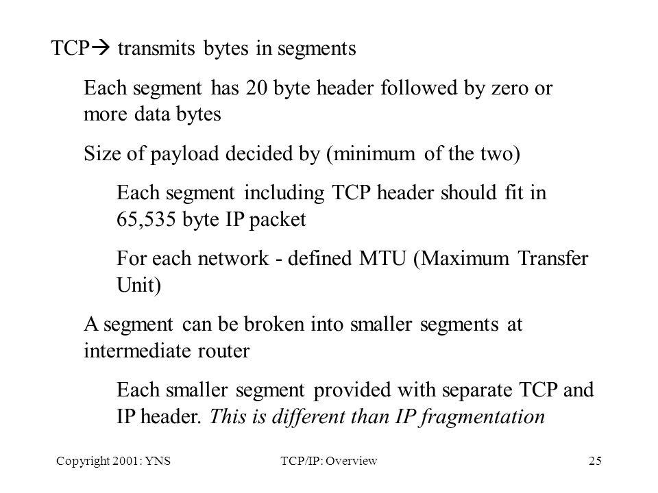 Copyright 2001: YNSTCP/IP: Overview25 TCP transmits bytes in segments Each segment has 20 byte header followed by zero or more data bytes Size of payload decided by (minimum of the two) Each segment including TCP header should fit in 65,535 byte IP packet For each network - defined MTU (Maximum Transfer Unit) A segment can be broken into smaller segments at intermediate router Each smaller segment provided with separate TCP and IP header.