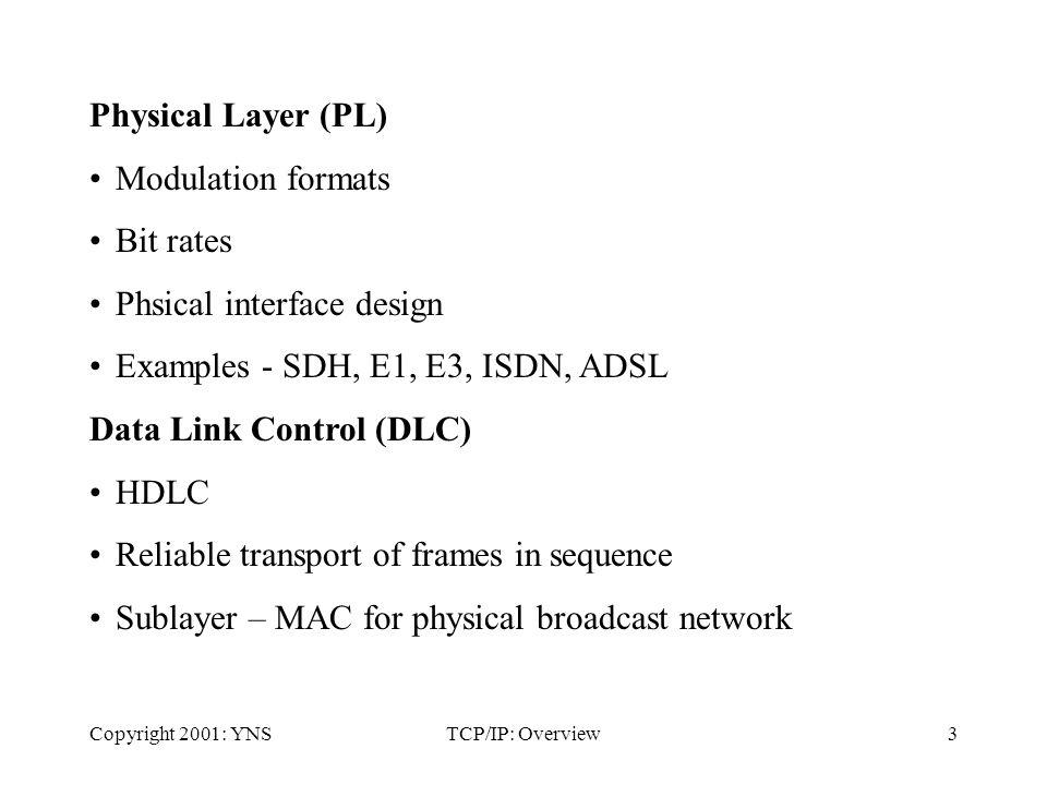 Copyright 2001: YNSTCP/IP: Overview3 Physical Layer (PL) Modulation formats Bit rates Phsical interface design Examples - SDH, E1, E3, ISDN, ADSL Data Link Control (DLC) HDLC Reliable transport of frames in sequence Sublayer – MAC for physical broadcast network