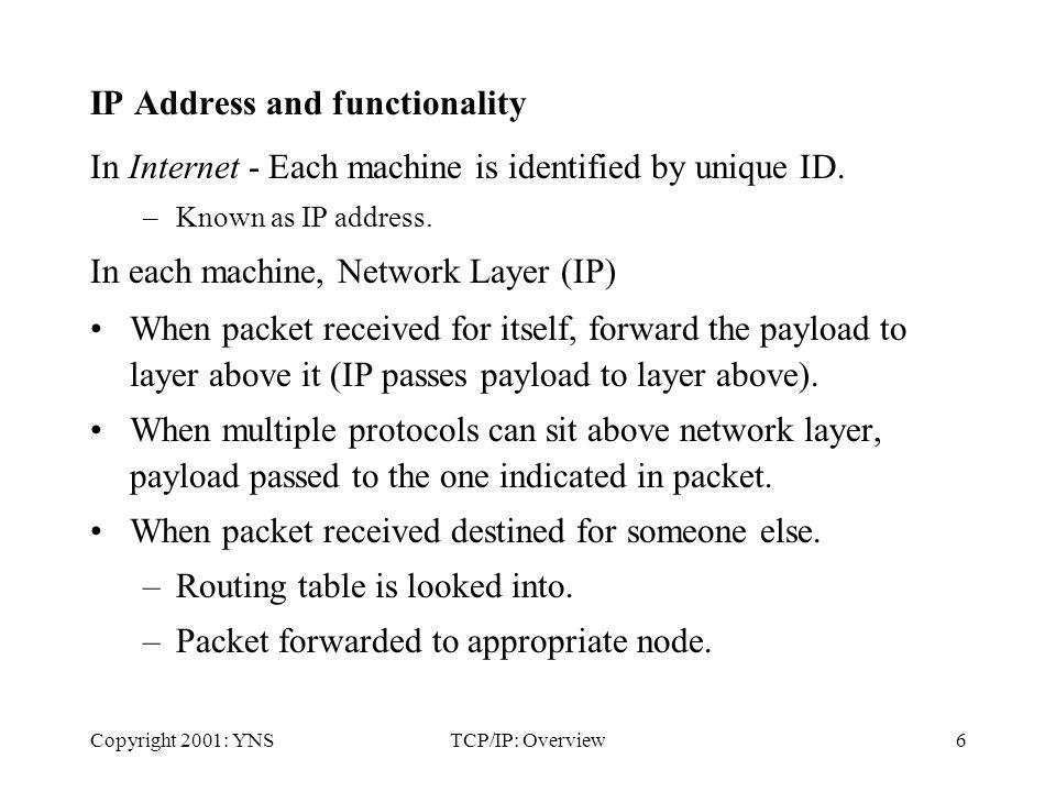 Copyright 2001: YNSTCP/IP: Overview17 IPAdderess 0 Network Host 10Network Host 110 Network Host 1110 Multicast Address 11110Reserved for future use 32 bits Class A Class B Class C