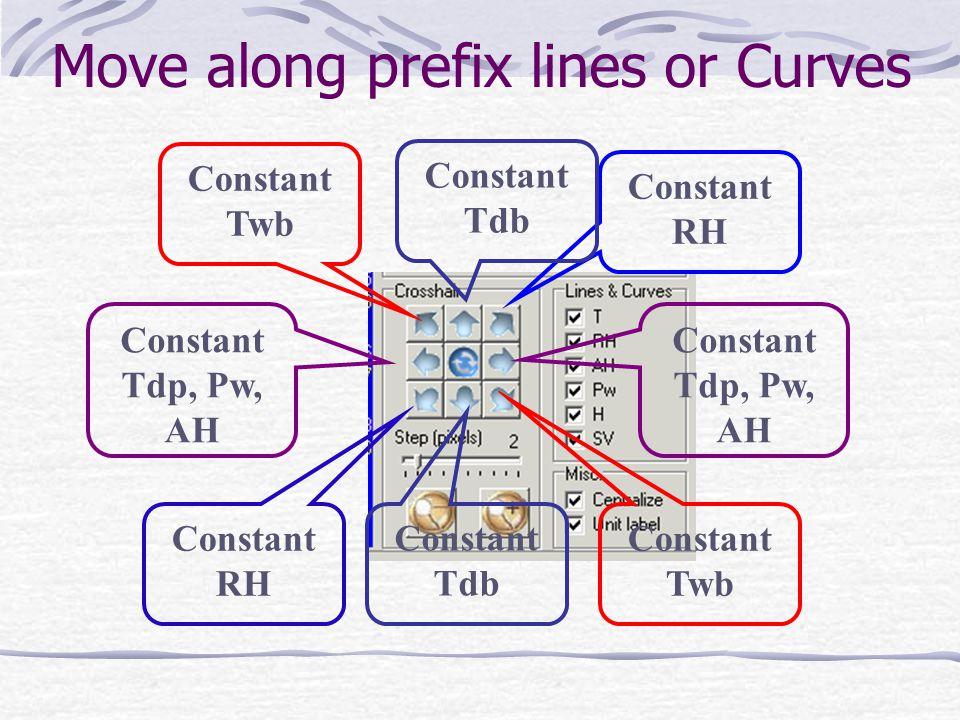 Move along prefix lines or Curves Constant Tdp, Pw, AH Constant Twb Constant RH Constant Twb Constant Tdp, Pw, AH Constant RH Constant Tdb