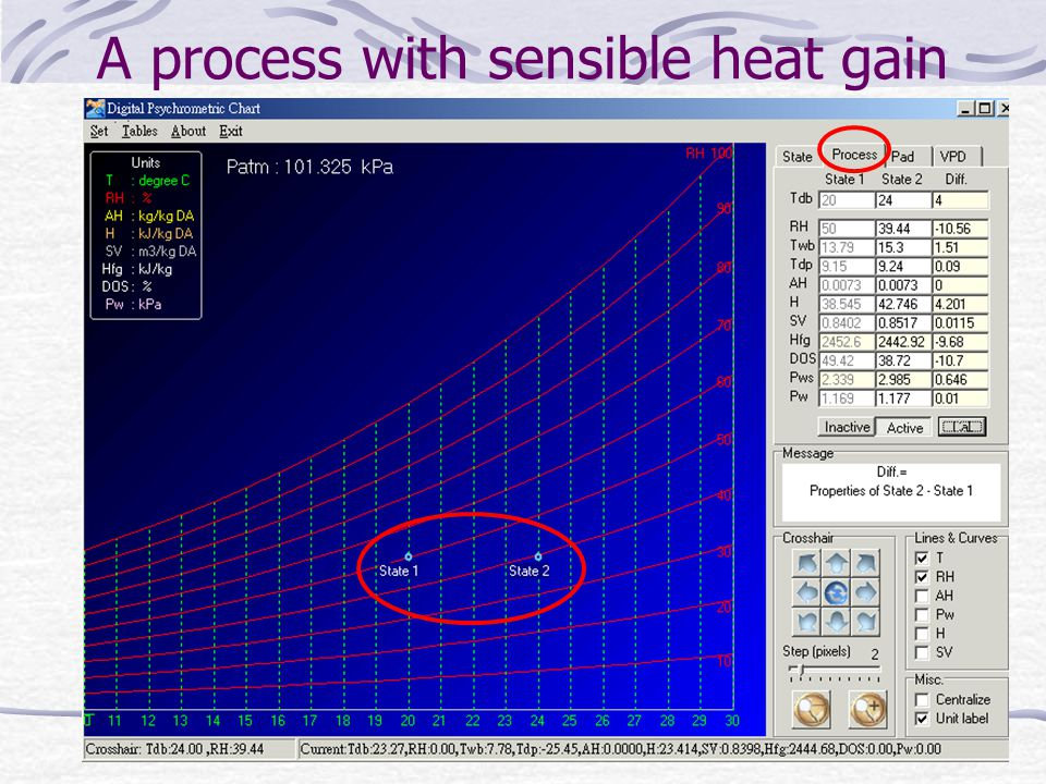 A process with sensible heat gain