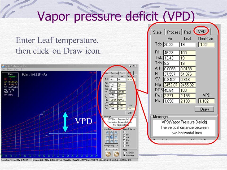 Vapor pressure deficit (VPD) VPD Enter Leaf temperature, then click on Draw icon.