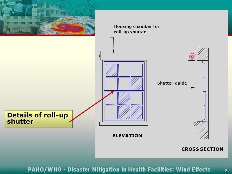 22 Details of roll-up shutter