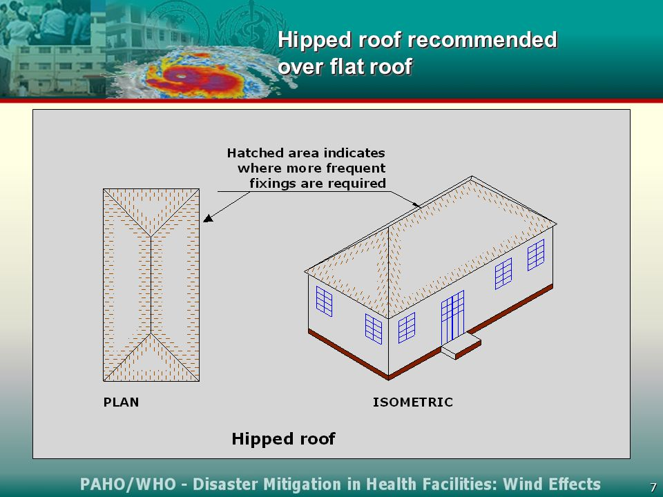 7 Hipped roof recommended over flat roof