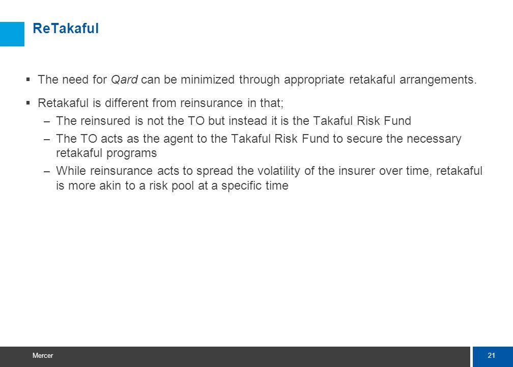 21 Mercer ReTakaful The need for Qard can be minimized through appropriate retakaful arrangements.