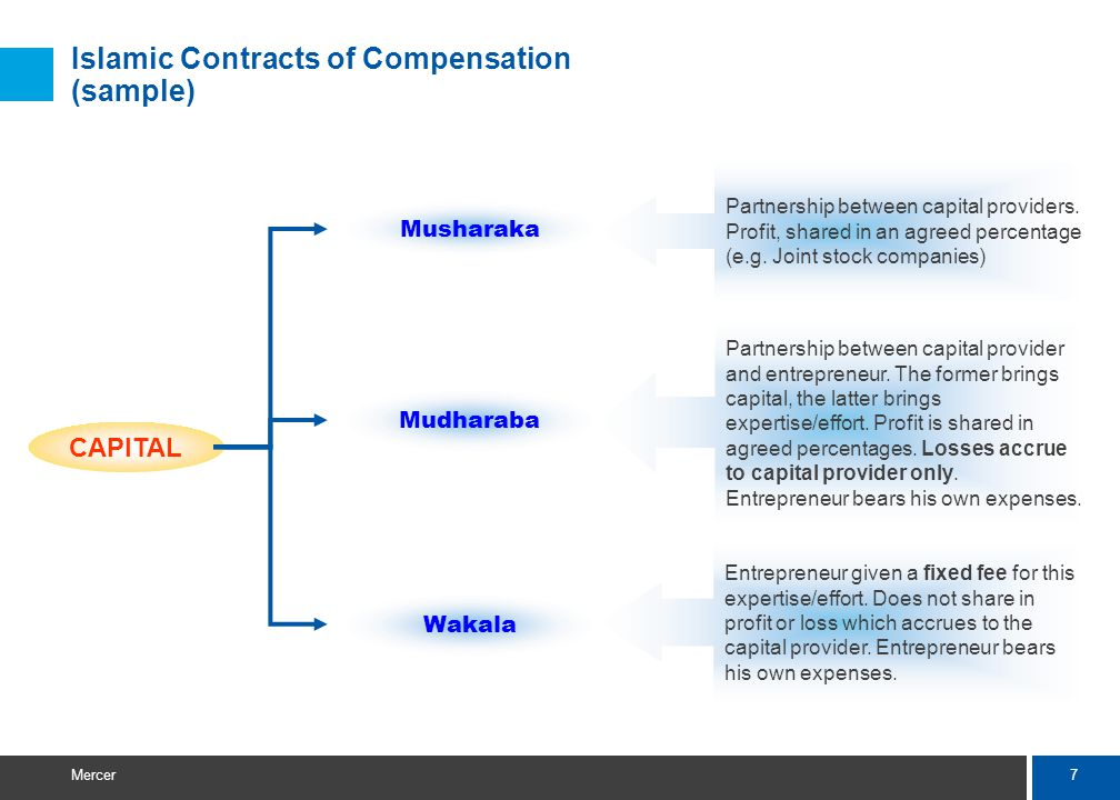 18 Mercer Basis of Operation – Wakala with Waqf While the wakala contract still applies between the Takaful Operator and the Takaful Fund, Pakistans Shariah Scholars raised certain issues with the accompanying Tabarru contributions which is considered as a conditional gift; – As a conditional gift, the contributions are specifically to be used to pay claims with any underwriting surplus still accruing to the Tabarru contributors.